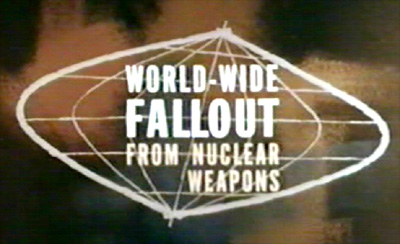 World-Wide Fallout from Nuclear Weapons